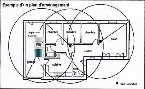 exemple-plan-amenagement